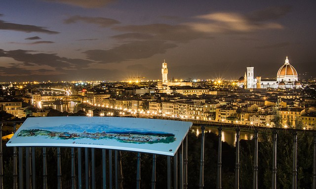 Firenzei panoráma, Piazzale Michelangelo